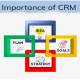 Build customer bonding with CRM Software in Qatar